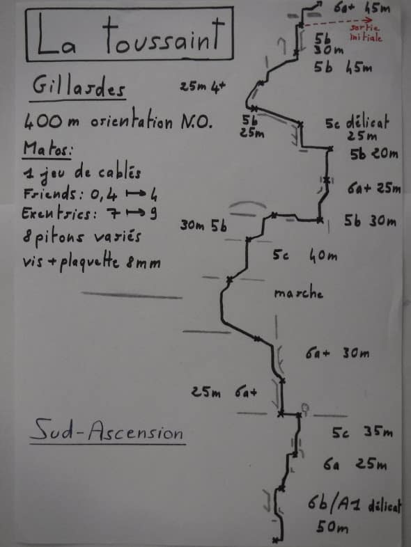topo guide gillardes Toussaint Dévoluy